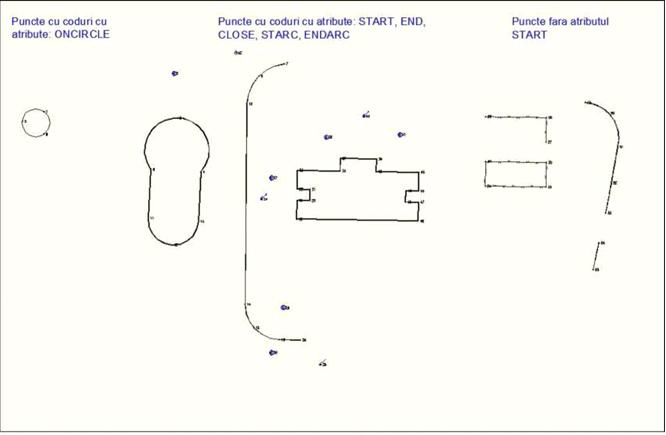 unirea-punctelor-dupa-coduri-in-topolt-cadware