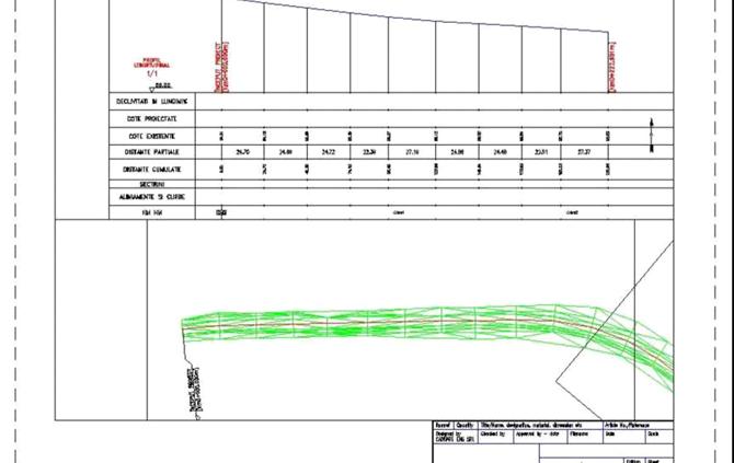 formeaza-view-uri-cu-planse-in-topolt-cadware-engineering